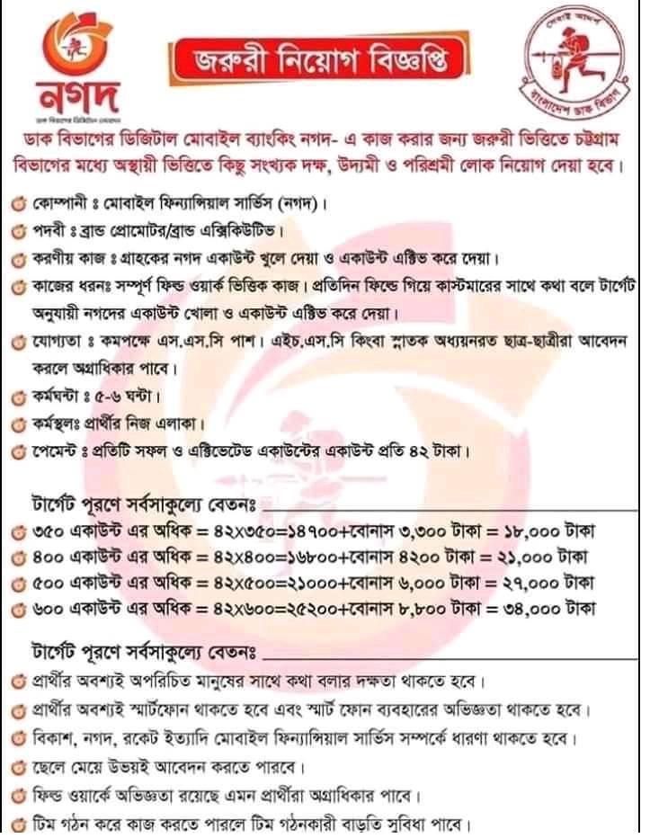 NAGAD Job Circular 2021